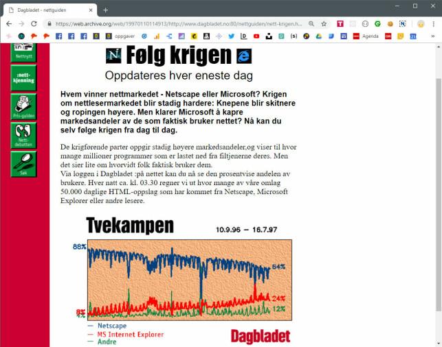 Dagbladets nettutgave målte hver dag hvor mange som brukte Netscape og Internet Explorer, og ga leserne denne grafen de kunne følge med på. 📸: dagbladet.no/archive.org