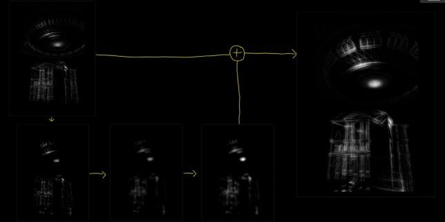 image: Se hvordan Max koda 3D-grafikk for Karpe