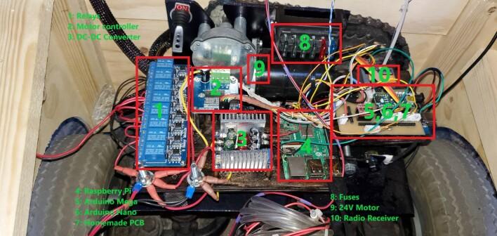 Her ser du en oversikt over kontrollerne som styrer el-olabilen. 📸: Privat
