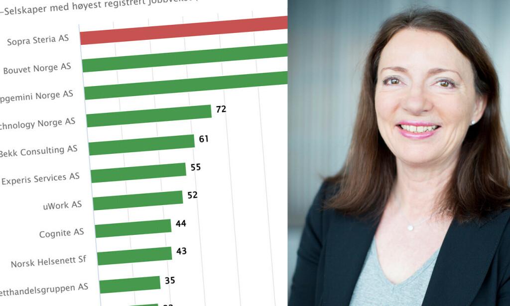 Sopra Steria troner på toppen av ansettelses-statistikken for de siste tre månedene. 📸: Øystein Krogsrud / Sopra Steria